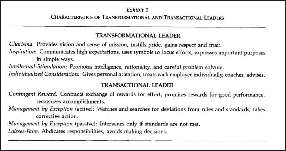 Characteristics of transformational and transactional leaders