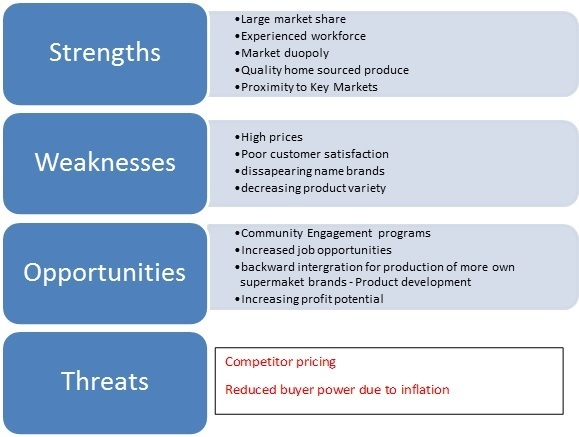 wal mart strengths weaknesses opportunities threats