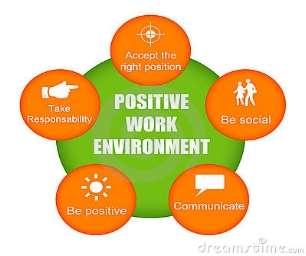 http://www.successcorcaigh.com/wp-content/uploads/2012/06/sos-positive-work-environment.jpg
