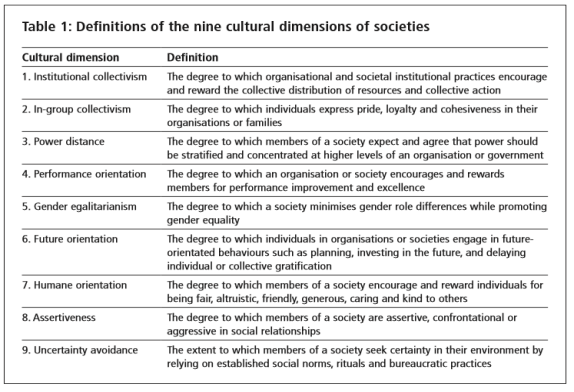 national culture and organisational culture business essay What is the difference between organizational culture and  its line of business,  distinctions between organisational culture, national culture and.