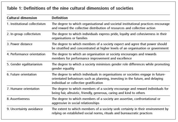 Cultural Dimensions.PNG