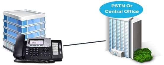PSTN Or Central Office.jpg