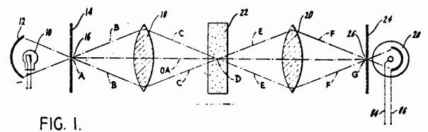 Minski-confocal-patent-figure1