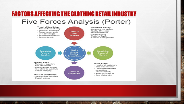 primark swot analysis Text a porter's five forces model and porter's value chain case study by mohd fahusli bin ali gp02660 1.