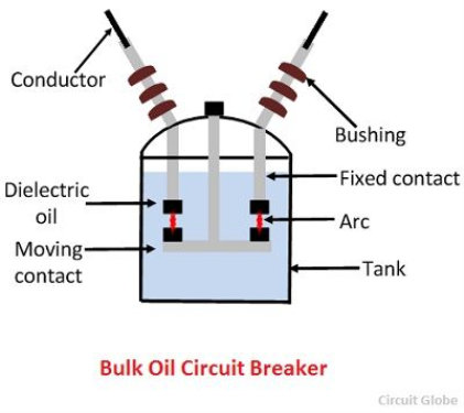 circuit protection and utilisation of electricity customwritingscircuit protection and utilisation of electricity