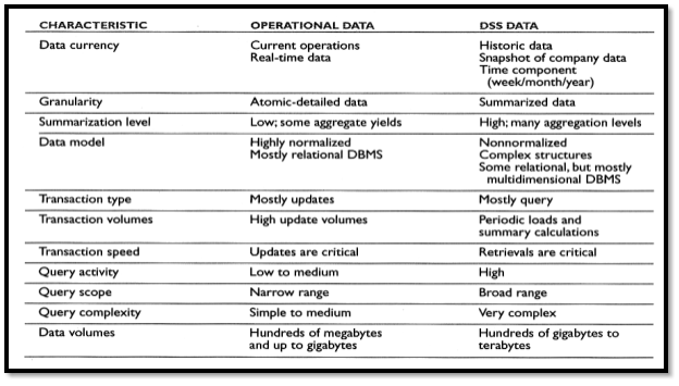 table_operation_DSS