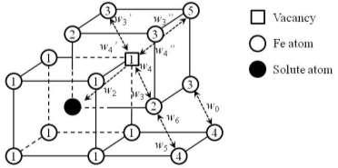 9频率模型.jpg