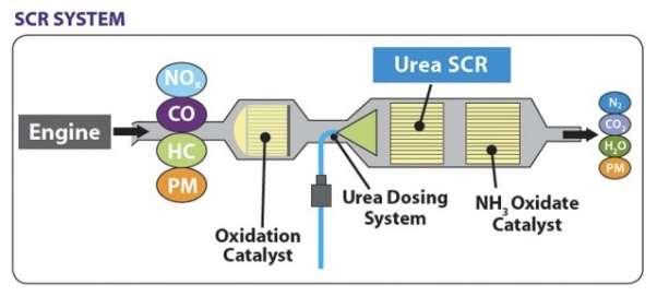 nitrogen oxide formula