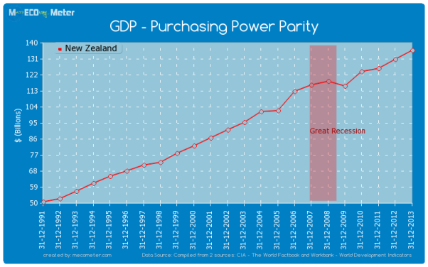 gdp-ppp.png