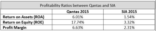 Qantas Airways Ltd