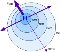 http://www.physicalgeography.net/fundamentals/images/relativewindspeed.GIF