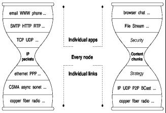 C:UsersLULUDesktopMajor-projectndn-hourglass.png