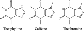 Image result for Structures of caffeine, theophylline and theobromine