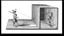 https://upload.wikimedia.org/wikipedia/commons/thumb/e/ec/001_a01_camera_obscura_abrazolas.jpg/1280px-001_a01_camera_obscura_abrazolas.jpg