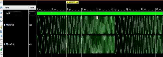 0010810.002 Xilinx Schematic on