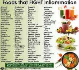 Image result for crohn's disease diet plan