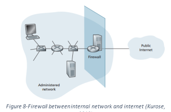 Wireless Local Area Networks and Security Mechanisms - 3044