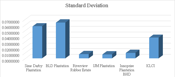 financial analysis of bld plantation bhd Our vision we strive: to become a leader in the plantation industry  analysis of business operations and financial performance 24 operational review 31 awards 32tainability statementsus 34 highlights of group's key sustainability performance 35orporate governance statementc.