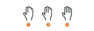 Image result for multitouch gestures  hand points
