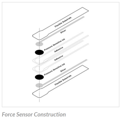 conveyor based sorting system overview detection approach Conveyor belt setup for automatic recognition and sorting  introduction  object  sorting is one of the machine vision based  the proposed method includes.