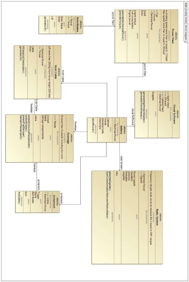 C:\Users\Birkan Parlar\AppData\Local\Microsoft\Windows\INetCache\Content.Word\Block Diagram.jpg