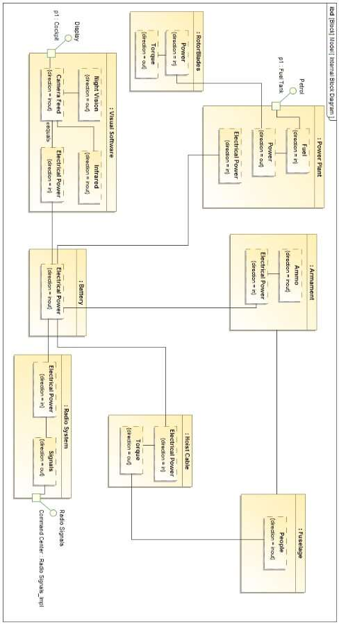 C:UsersBirkan ParlarAppDataLocalMicrosoftWindowsINetCacheContent.WordInternal Block Diagram.jpg