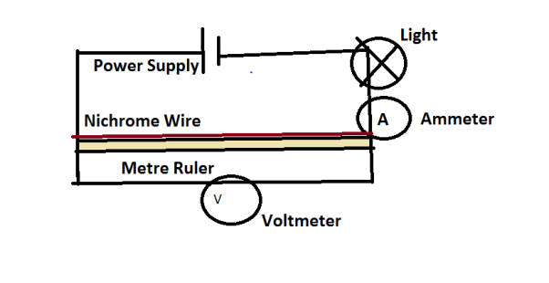 relationship between a conductors length and wire Inductance • inductance of a two-wire single-phase line •  the ac resistance  of a conductor in a transmission line is based on the calculation of its dc   figure 133 equivalent circuit of a long-length transmission line  in general,  the total external flux linkage from the surface of the conductor to any point d, per  unit.