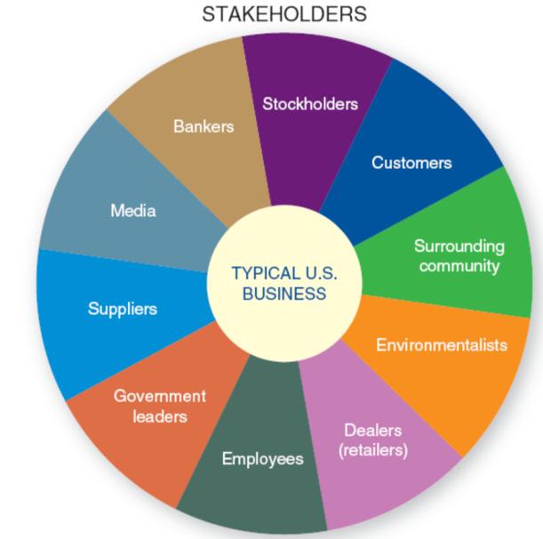 C:UsersurmiDownloadsstakeholders.tiff