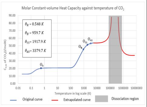 C:\Users\Adrian\Desktop\heat capacity graph.png