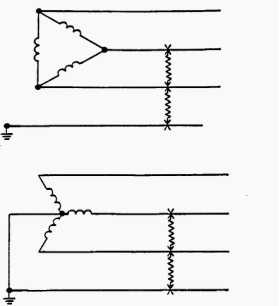 Line-to-line-to-ground faults
