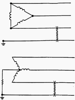 Line-to-ground faults