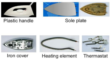 essay on electric iron A clothes iron is a roughly triangular surface that, when heated, is used to press  clothes to remove creases it is named for the metal of which the device was.