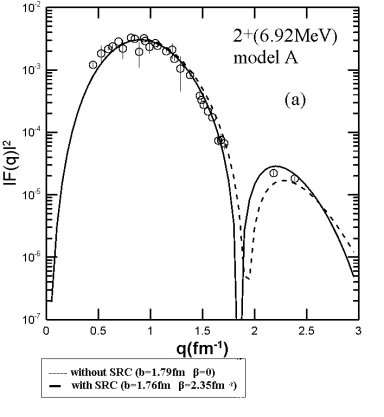 fig 13 a