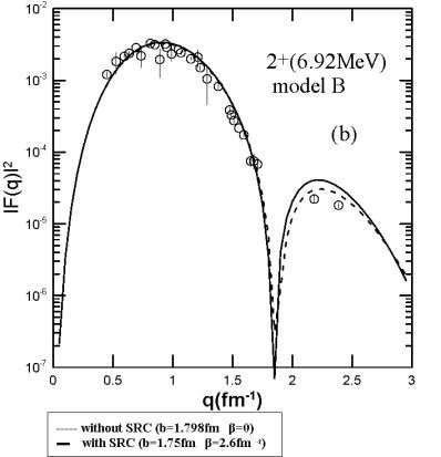 fig 13 b