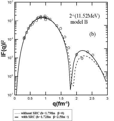 fig 14 b