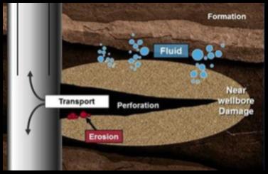 http://www.oil-gasportal.com/wp-content/uploads/2015/01/fig.6tech.jpg