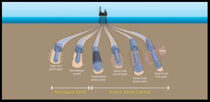 http://www.oil-gasportal.com/wp-content/uploads/2015/01/fig.7tech.jpg