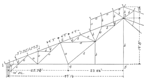 Fig. 75.   Diagram of Compound Fan Truss.