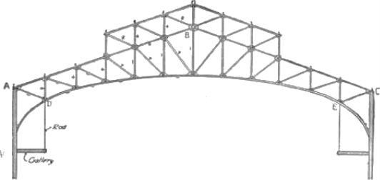 Fig. 90.   Quadrangular Truss; Span, 80 ft.